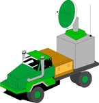 Army truck carrying a radar dish, Transport